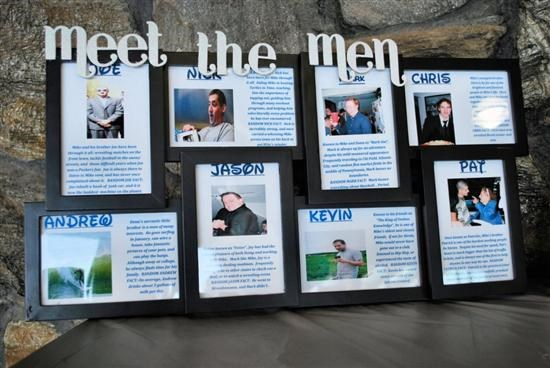 The Meet the Men board